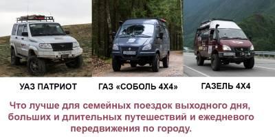 УАЗ Патриот, Соболь 4х4 или ГАЗель 4х4. Что лучше для семейных экспедиций?