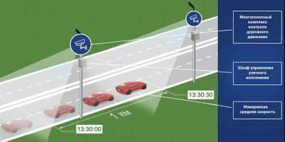 Штрафы за превышение средней скорости в России хотят легализовать