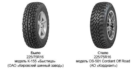 Шины 225/75R16,  модели OS-501 Cordiant Off Road