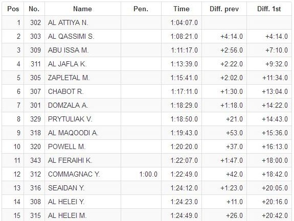 after ss1