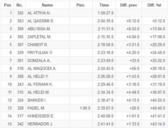 after ss2